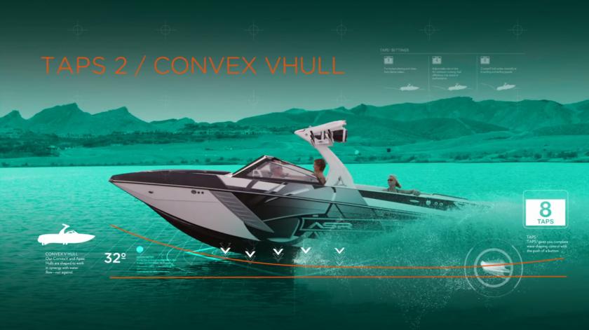 Технология ConvexV/TAPS2